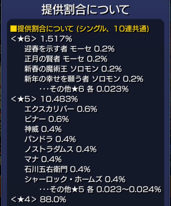 超獣神祭でのビナーやエクスカリバーの提供割合は0.6%と公式記載されている